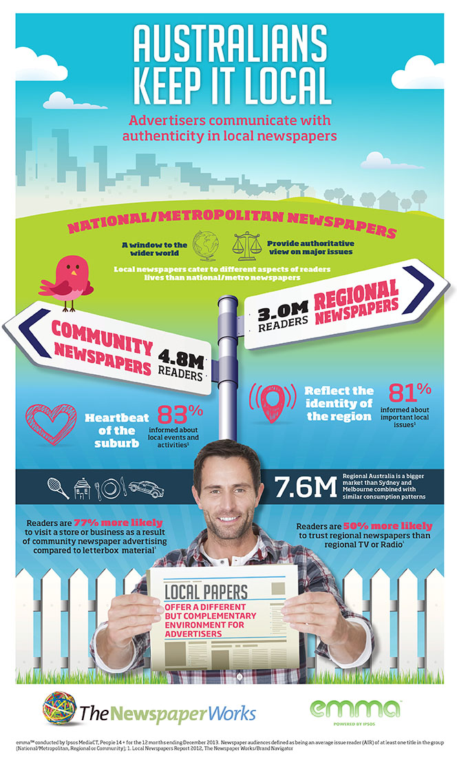 Infographic_Local-Newspapers_DIGITAL