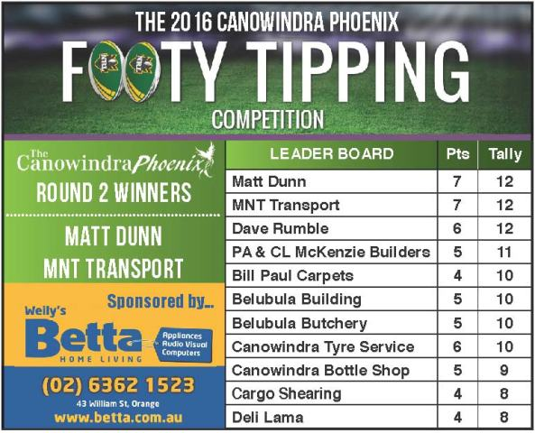 Footy Tipping Ad_170316