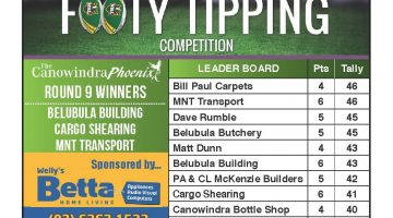 Footy Tipping Results Round 8