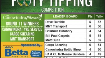 Footy Tipping Round 11