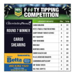 Footy Tipping – Round 7 Results